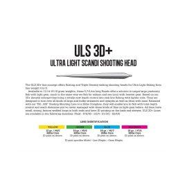 ULS_3D__Ultra_Light_Scandi (1)